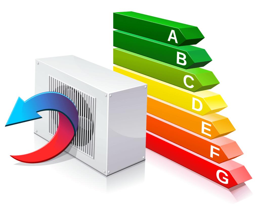 Durch effiziente Anlagen können Sie viel Energie und Geld sparen.